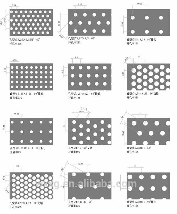Perforated Sheet hole